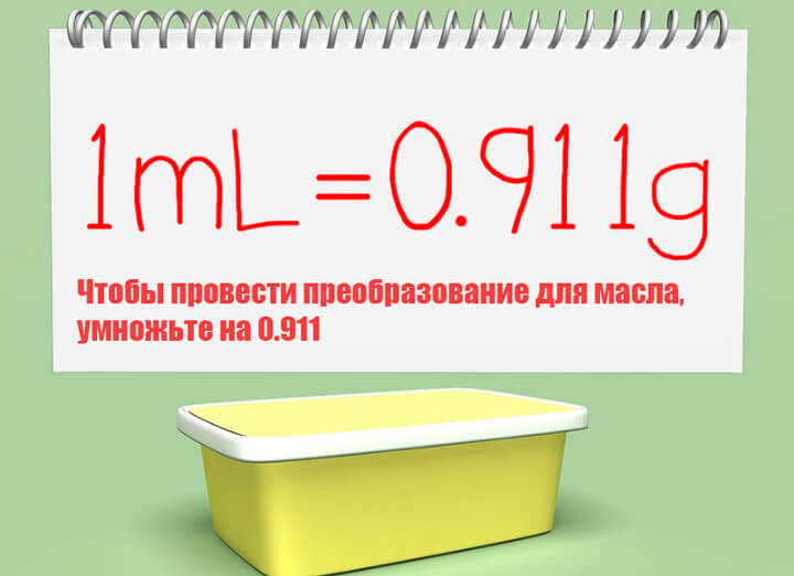 Сколько граммов в миллилитре масла