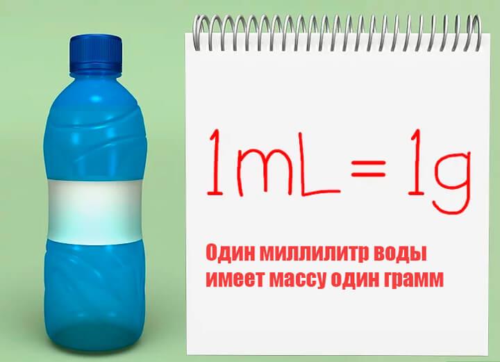 Сколько граммов в миллилитре воды