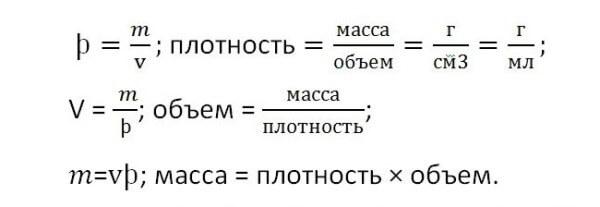 Основная формула перевода грамм в миллилитры и наоборот
